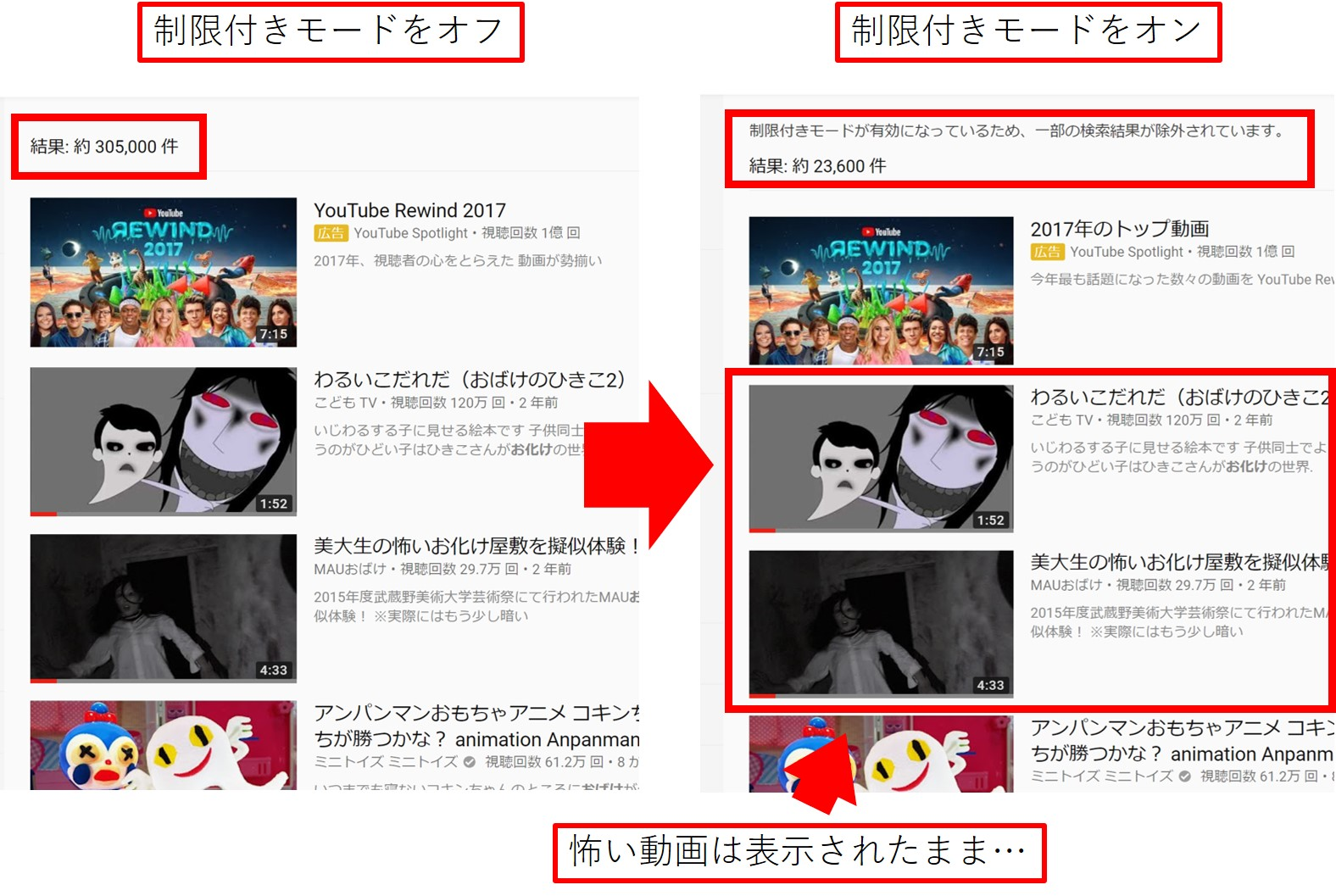 YouTube制限付きモードの比較