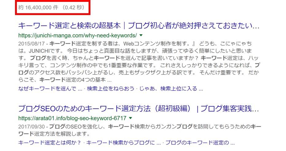 ブログ、キーワードでグーグル検索した結果