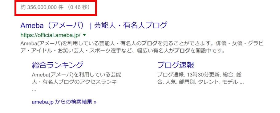 グーグルでブログを検索した結果