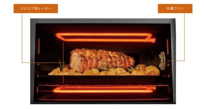 コンベクションオーブン スフォルナトゥット・クラシック EO14902J-WNの特徴