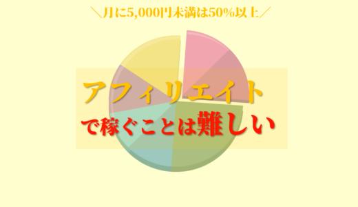 【2019年】アフィリエイト初心者の収入0円は常識!?調査結果から分かる難しさ!