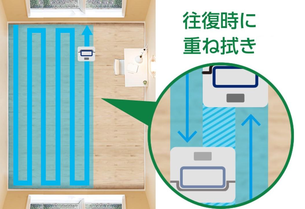 床拭きロボットのローランの床拭き走行