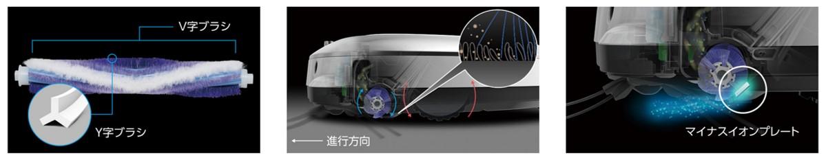 MC-RS520ブラシの特徴