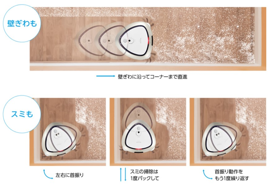 MC-RS520の三角形状の説明