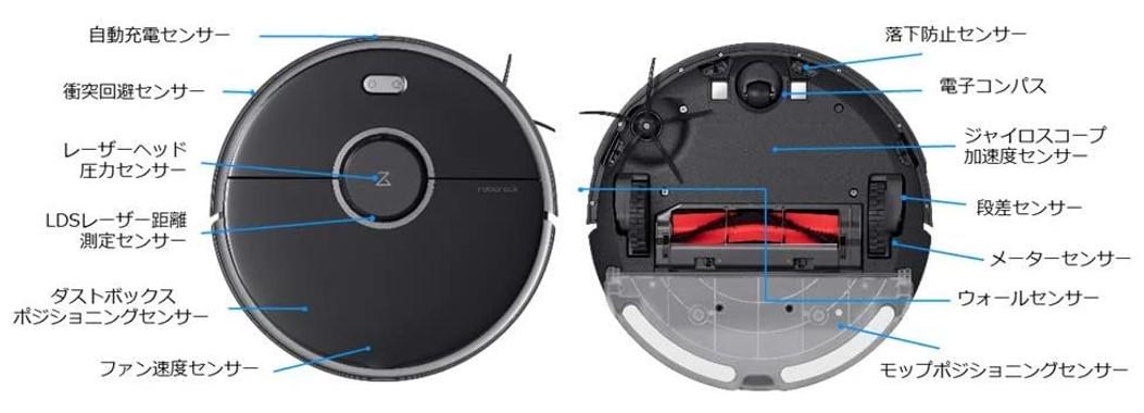 Roborock S5 Maxのセンサーについて