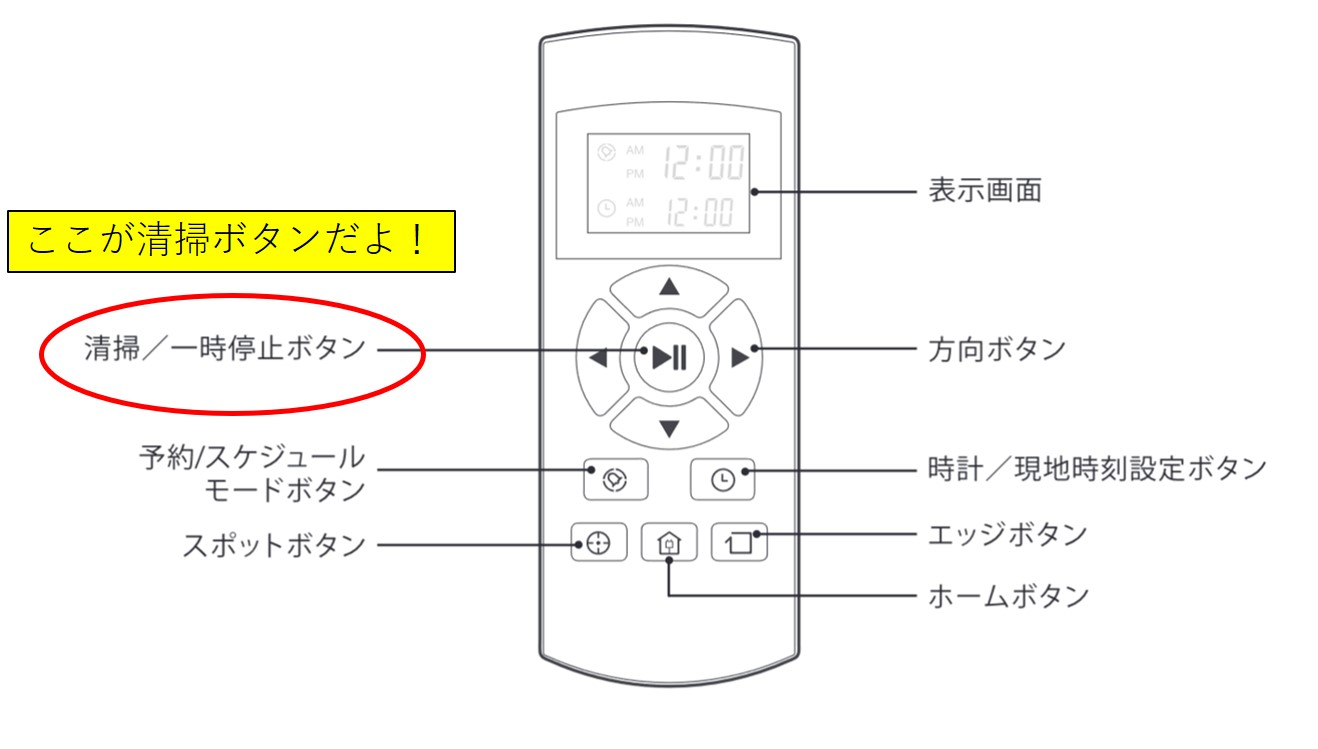 ILIFE V3s Proのリモコン