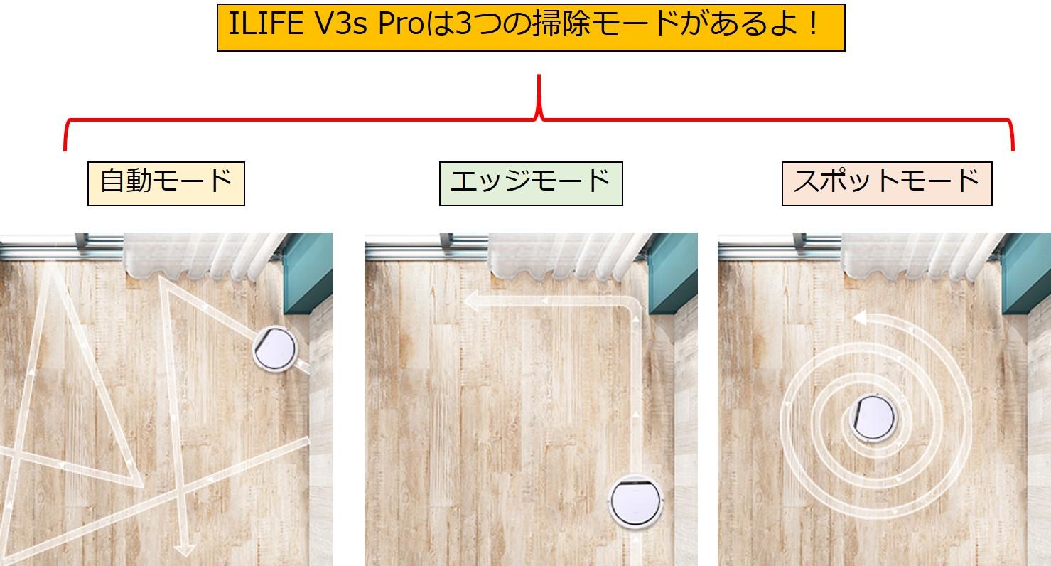 ILIFE V3s Proの3つの掃除モードを解説