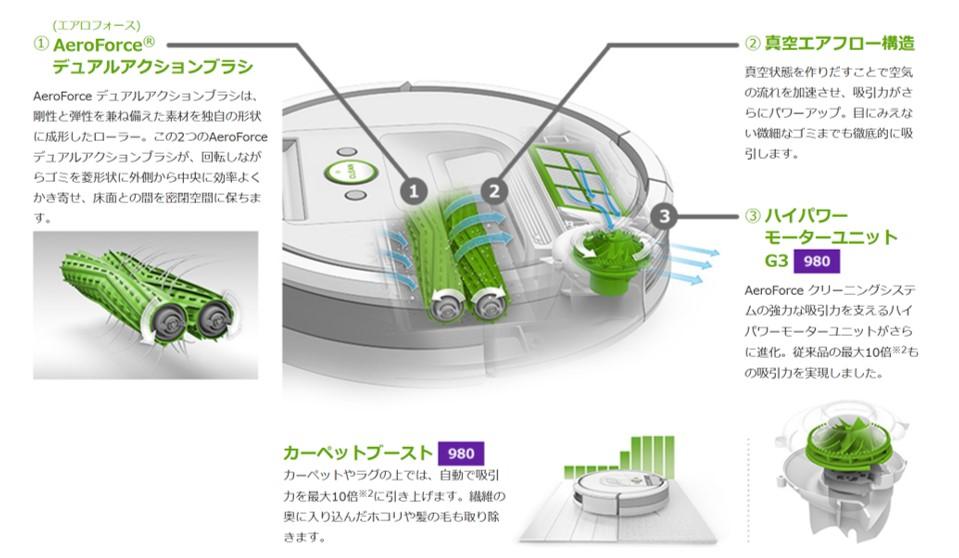 ルンバ900シリーズのAeroForceクリーニングシステム
