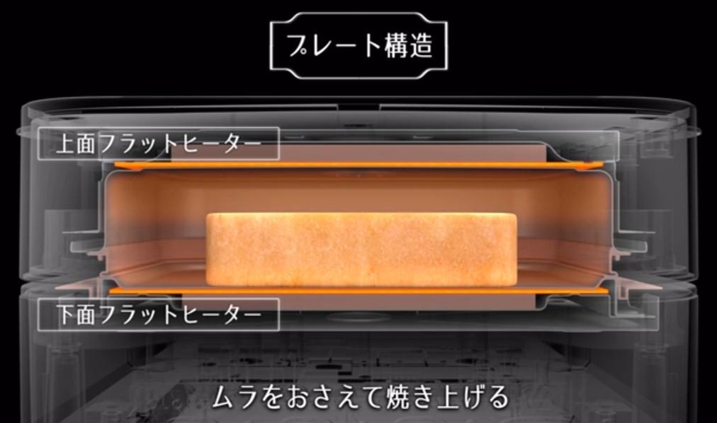 三菱ブレッドオーブンのプレート構造