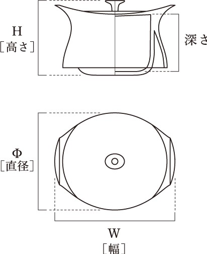 ベストポットの寸法規格