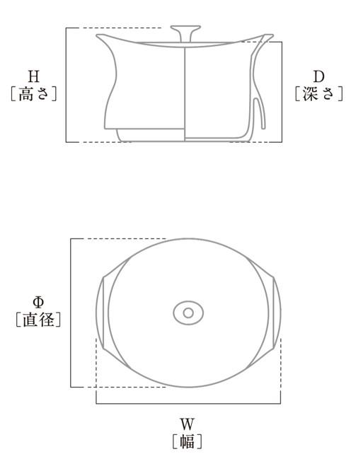 ベストポットミニのサイズ
